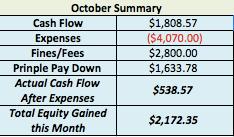 October Cash Flow Summary