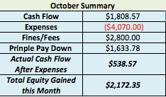 October Cash Flow Summary